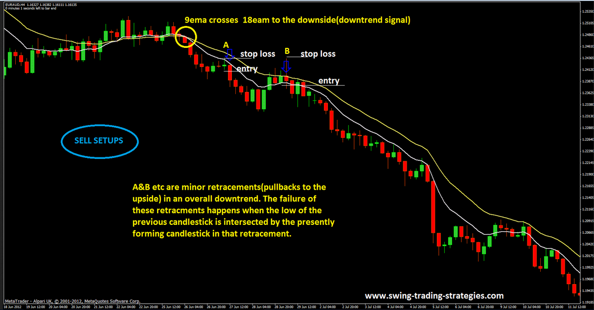 Forex Scalping Devices – Finding One For Profits That Is Reliable That Is Big